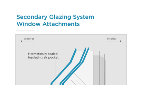 Existing Building Energy Consumption and the Opportunity of Secondary Glazing System Window Attachments