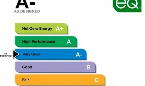 On the Path: Rating the Energy Performance of Commercial Buildings